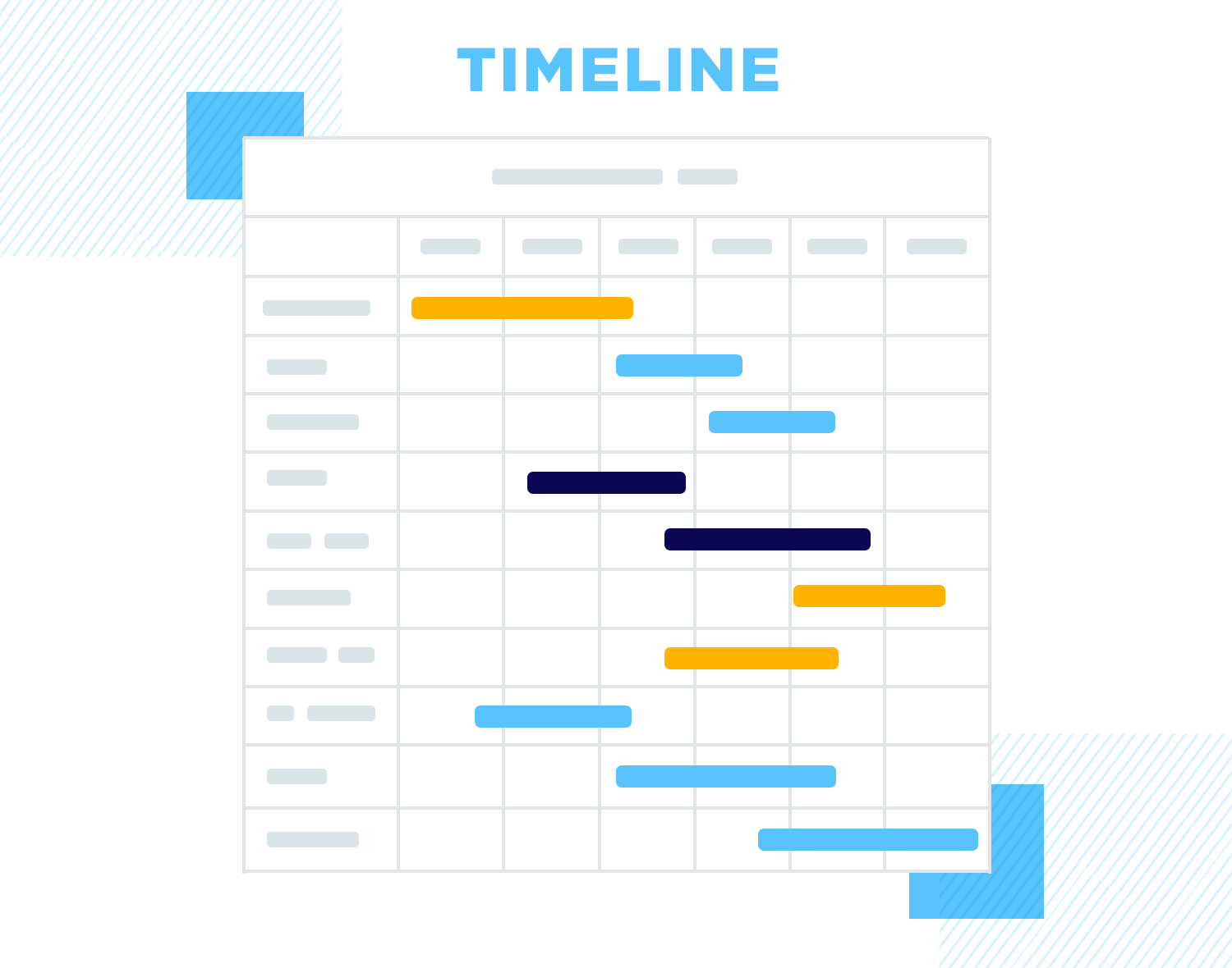 Functional specification documents - timeline roadmap using Gantt chart