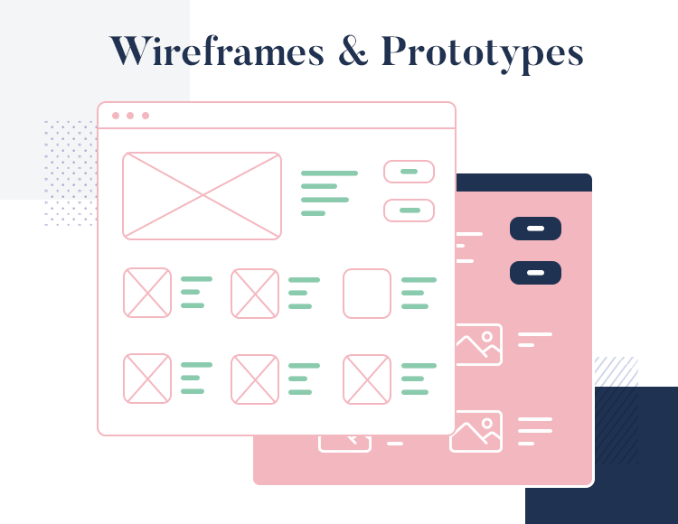 prototyping as method to visualize requirements in tangible form