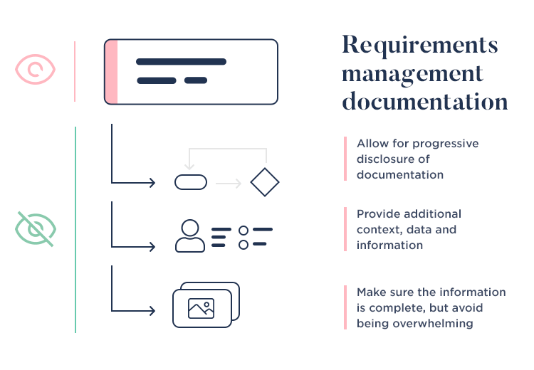 best practices in managing a requirements backlog