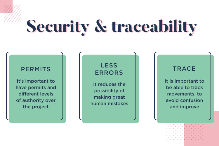 the role security and traceability in managing requirements