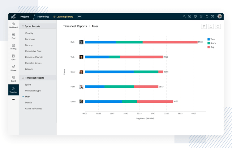 sprints by Zoho as an agile project management tool