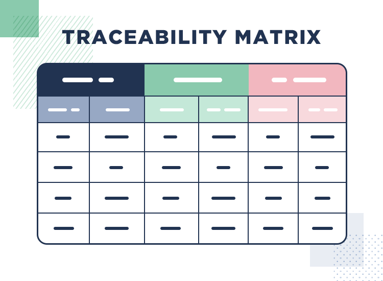traceability matrix as documentation of requirements