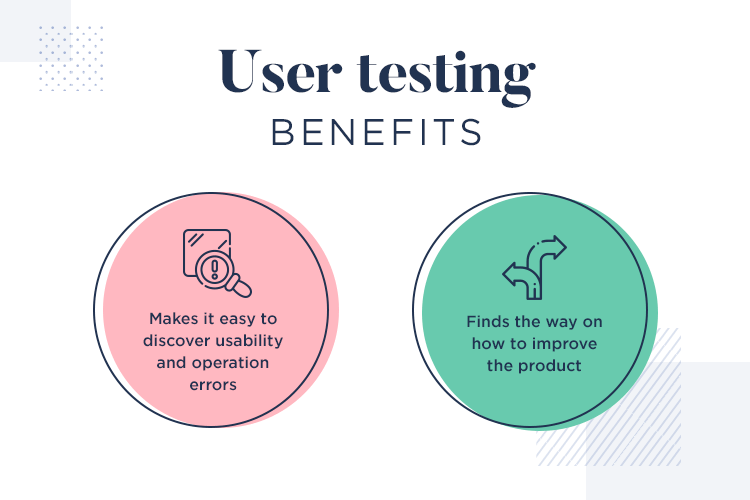 relationship between usability and meeting requirements