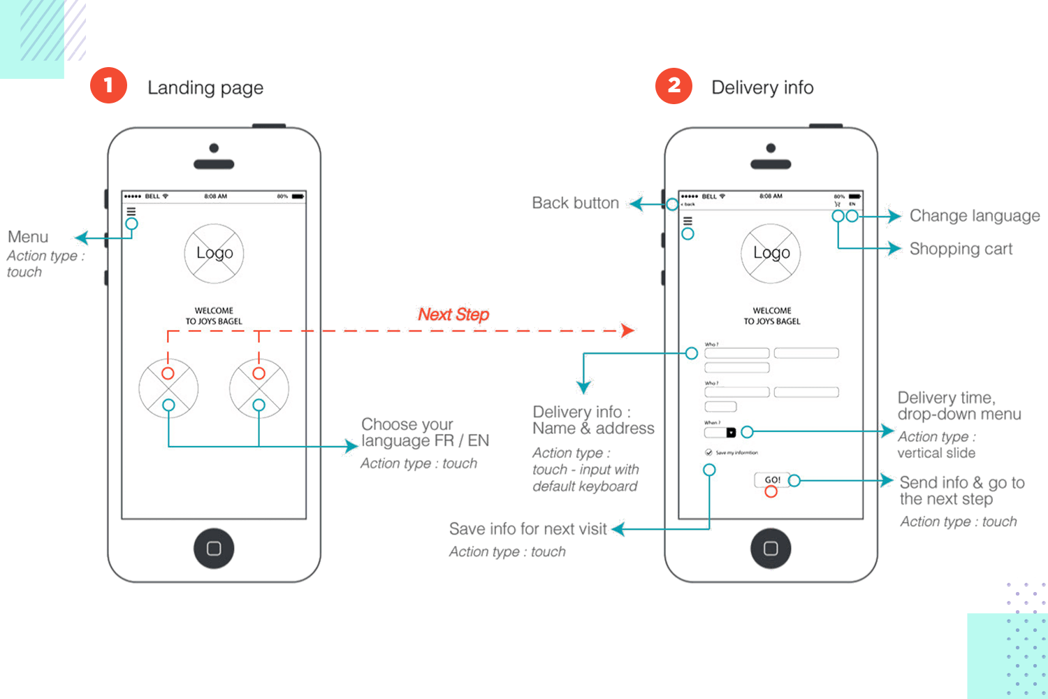 User flows - delivery app design
