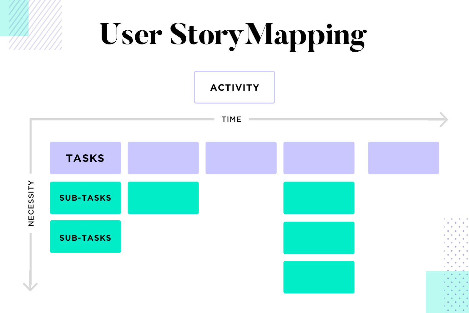 User flows vs user stories - David vs Goliath