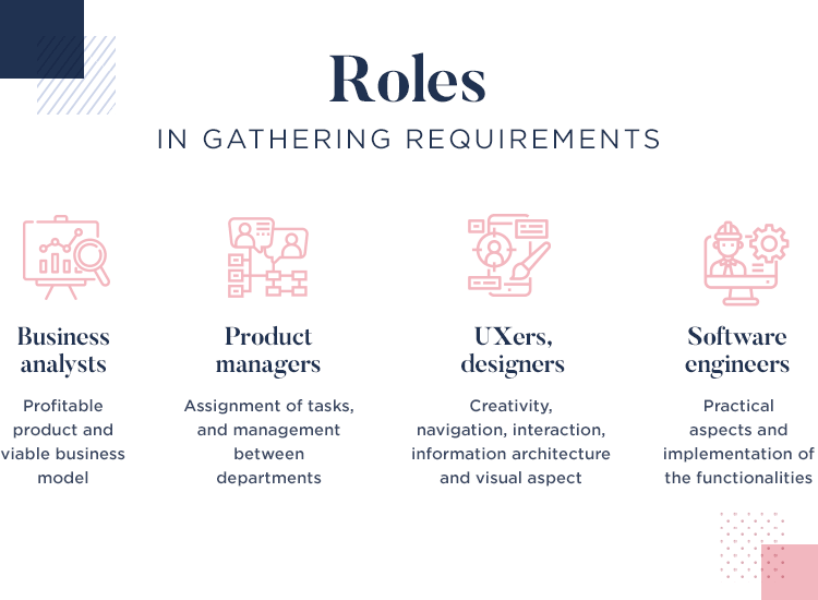 ux roles in the requirements management process
