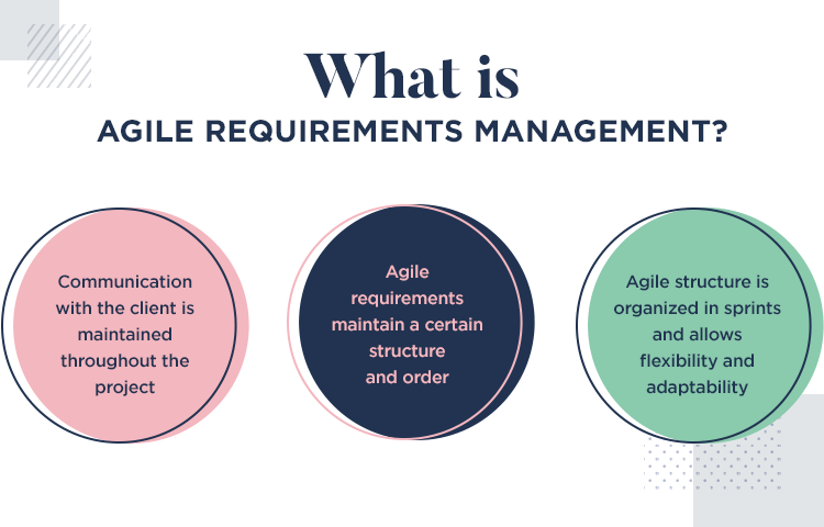 what is agile requirements management for tech projects