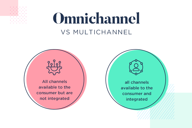 what is multichannel design