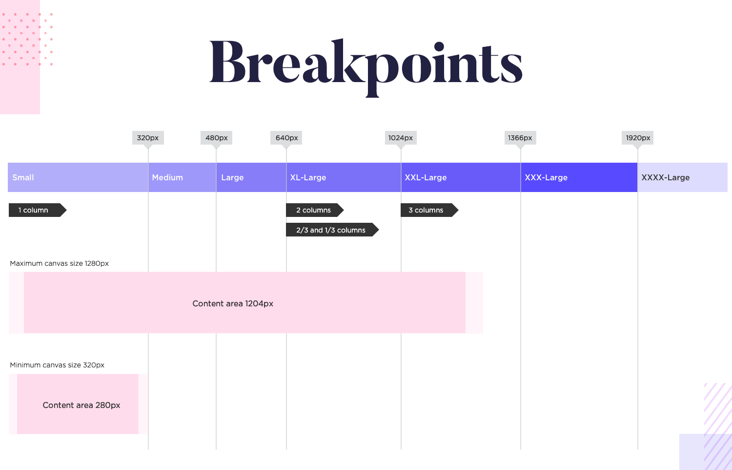 Responsive website examples - canvas according to breakpoints