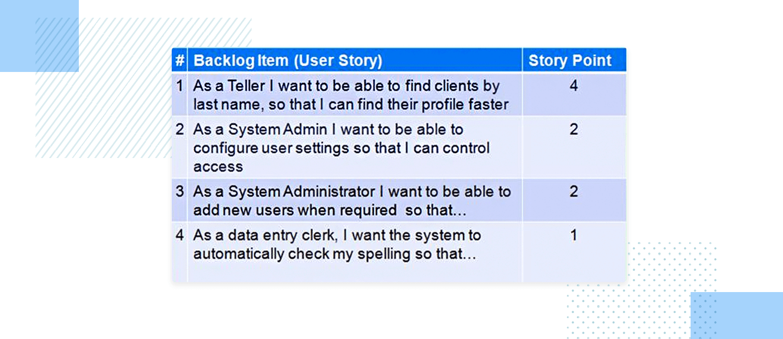 User story examples - backlog list
