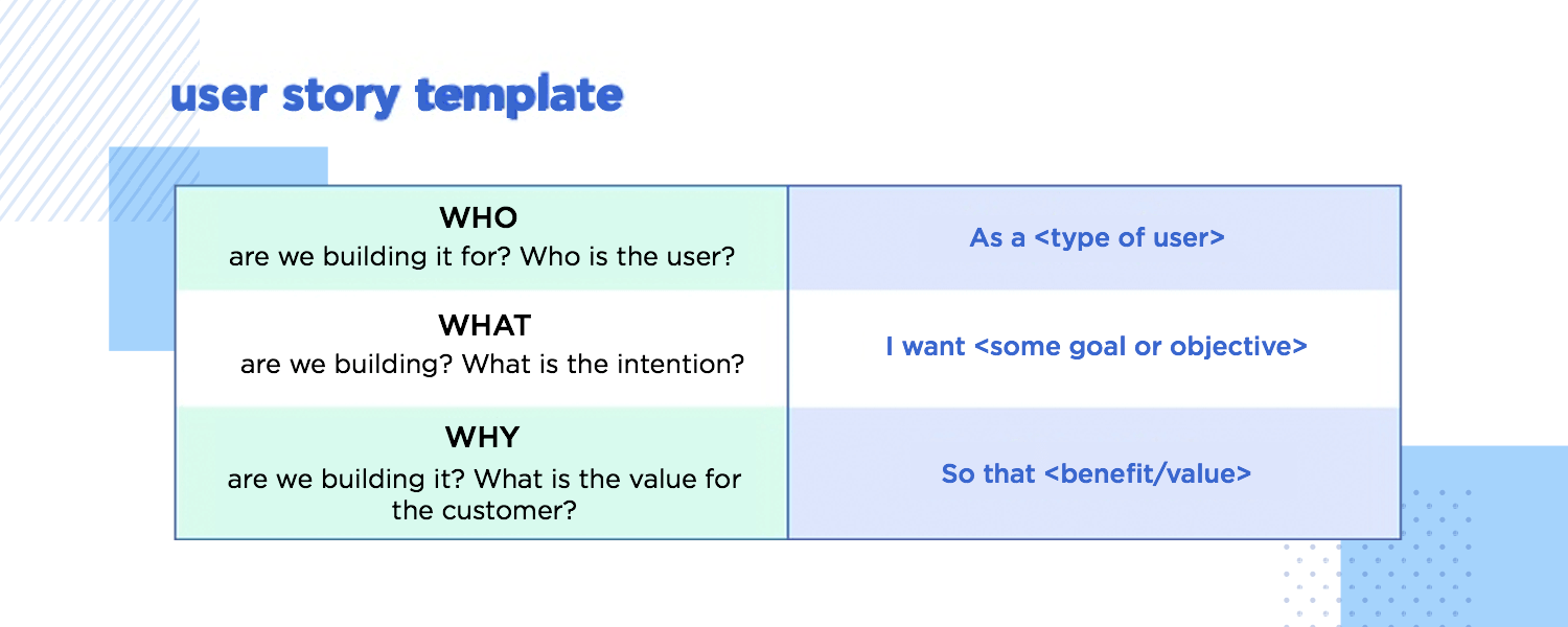 User story examples - Easy Agile Workshop template