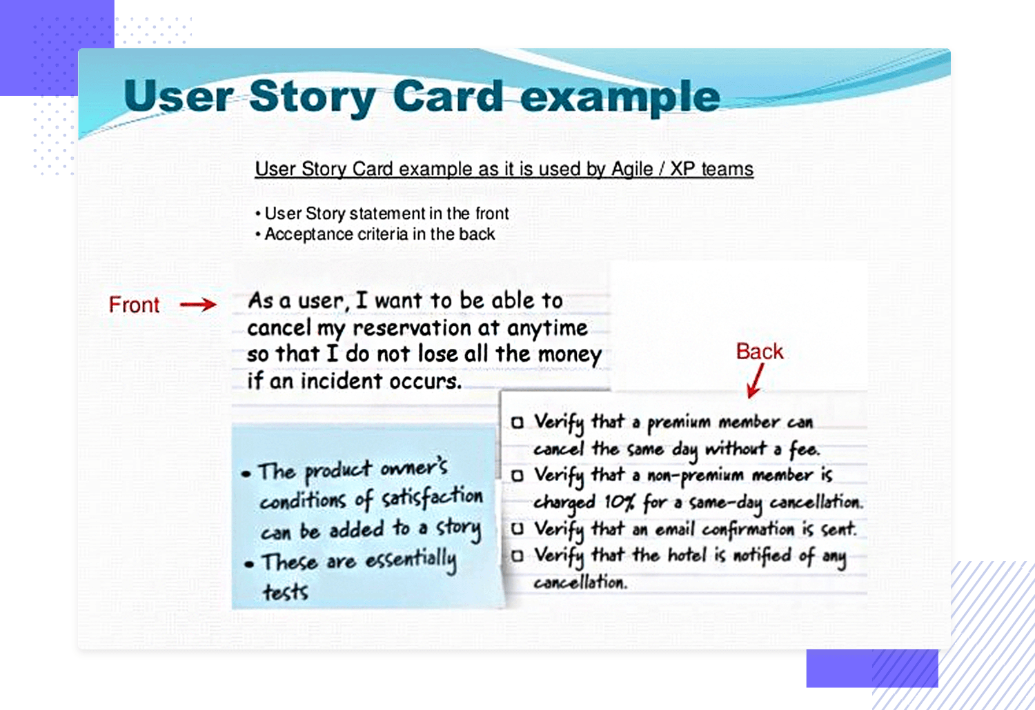 User story examples - front and back showing acceptance criteria