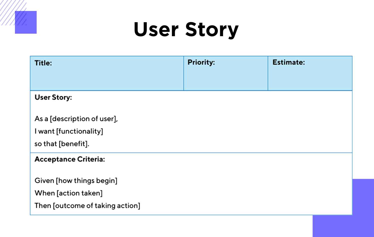 User story examples - Product Plan