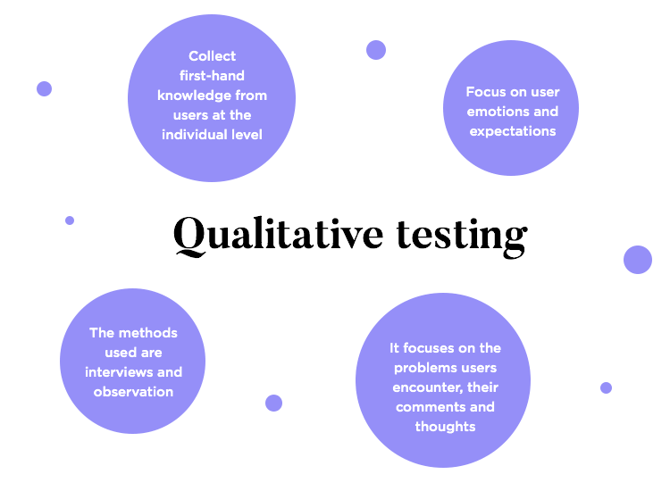 what is qualitative testing in ux design