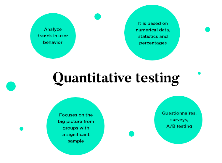 what is quantitative and qualitative testing