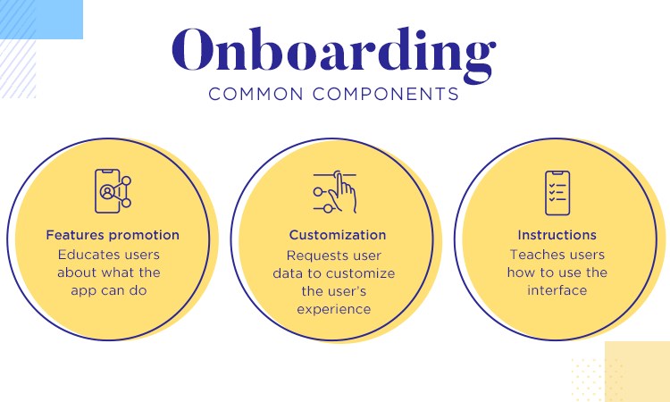 different approaches to app onboarding