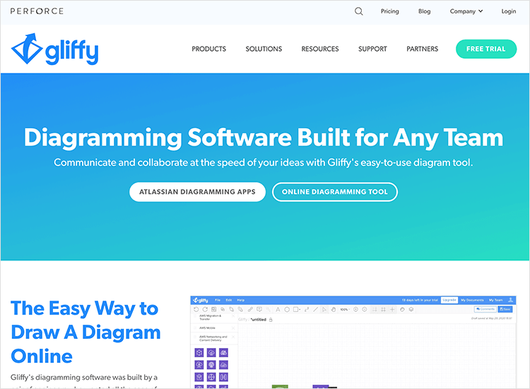 gliffy as best diagramming software