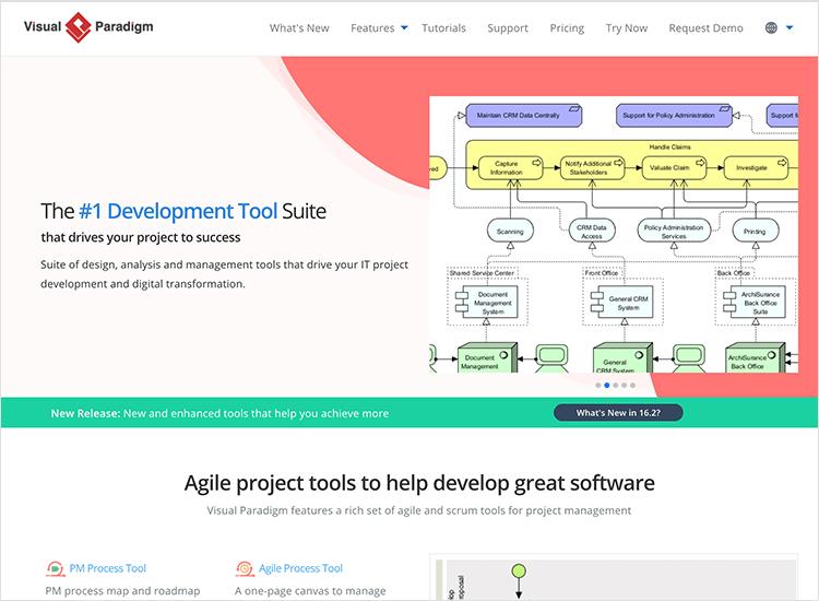 visual paradigm as UML tool