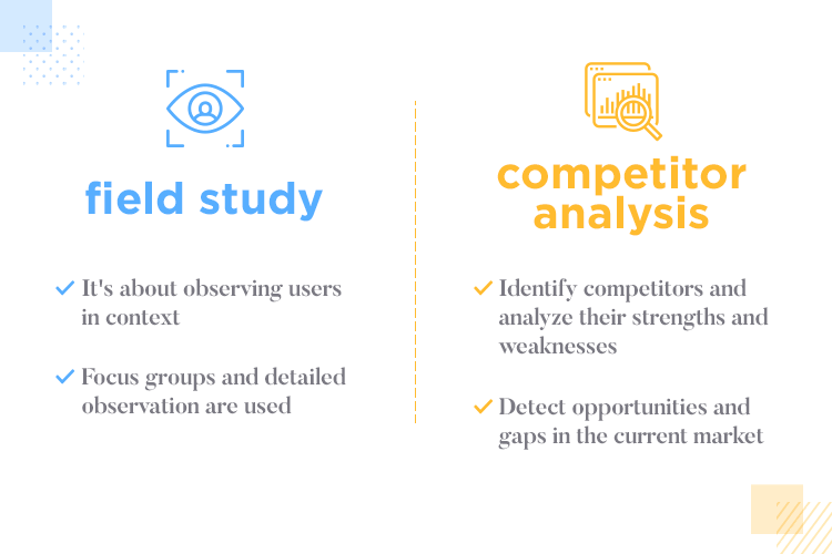 field research and competitor analysis in the field of ux research