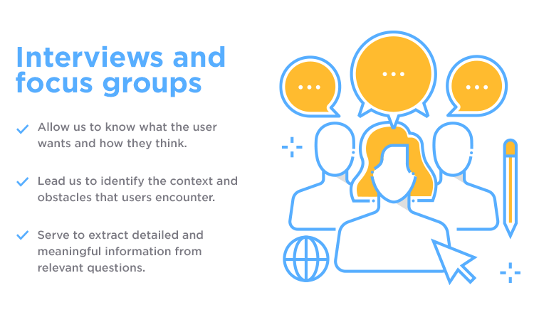 interviews and focus groups as ux research methods