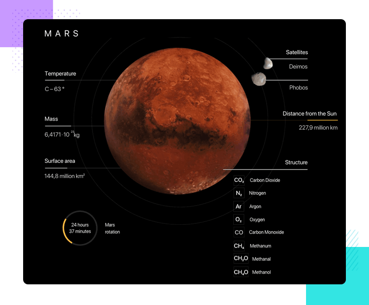 Microinteractions - Colonizing Mars scroll-into-view effect