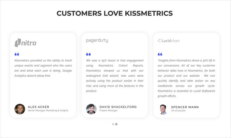 Testimonial example - Kissmetrics