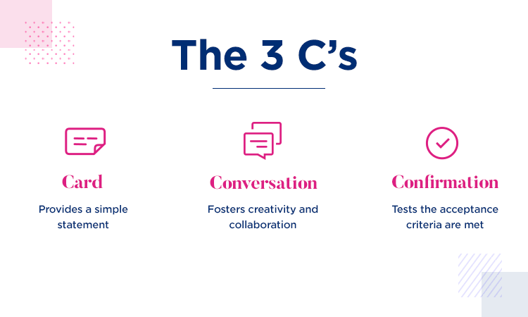User stories - keep the 3 Cs in mind