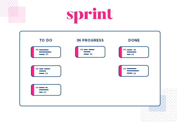 User stories can be implemented in agile sprints