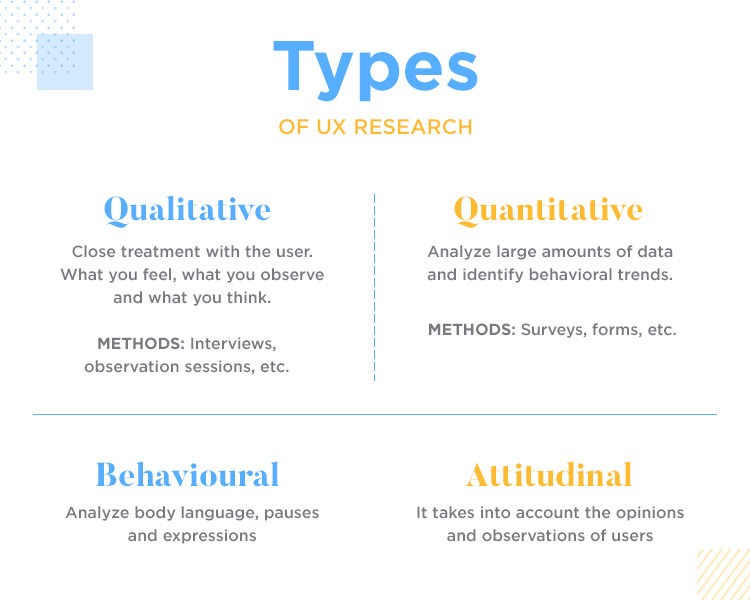 UX research: the roles of quantitative and qualitative research