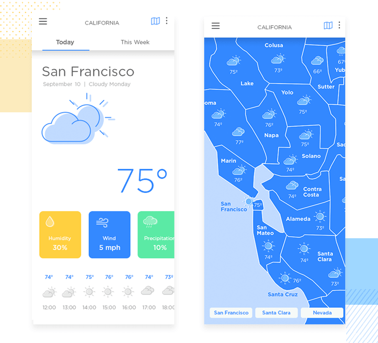 how to validate requirements for a weather app