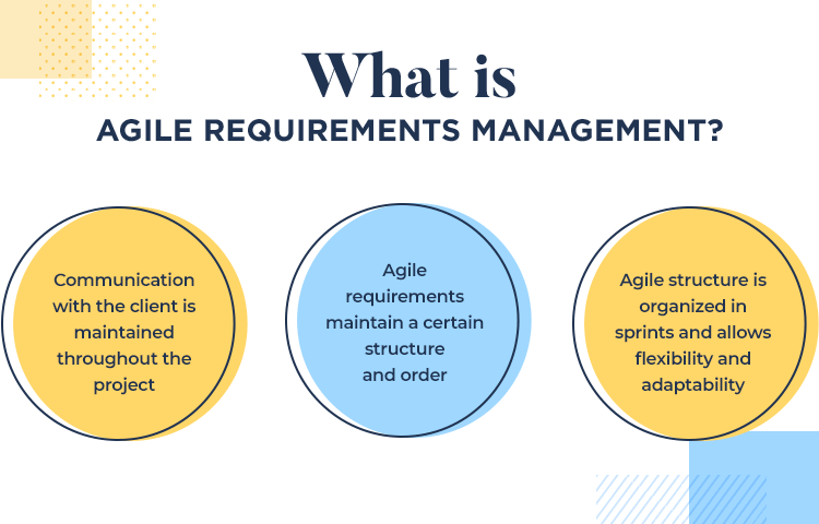 what are agile requirements and how to validate them