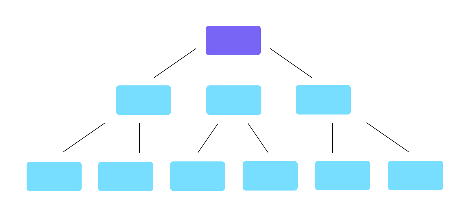 hierarchical structures in information architecture