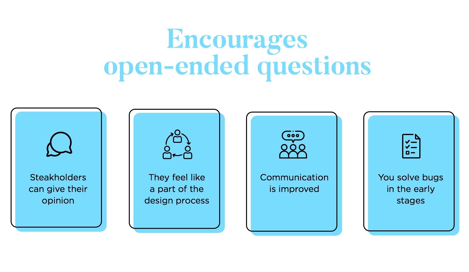 use open ended questions for stakeholder presentation of wireframe