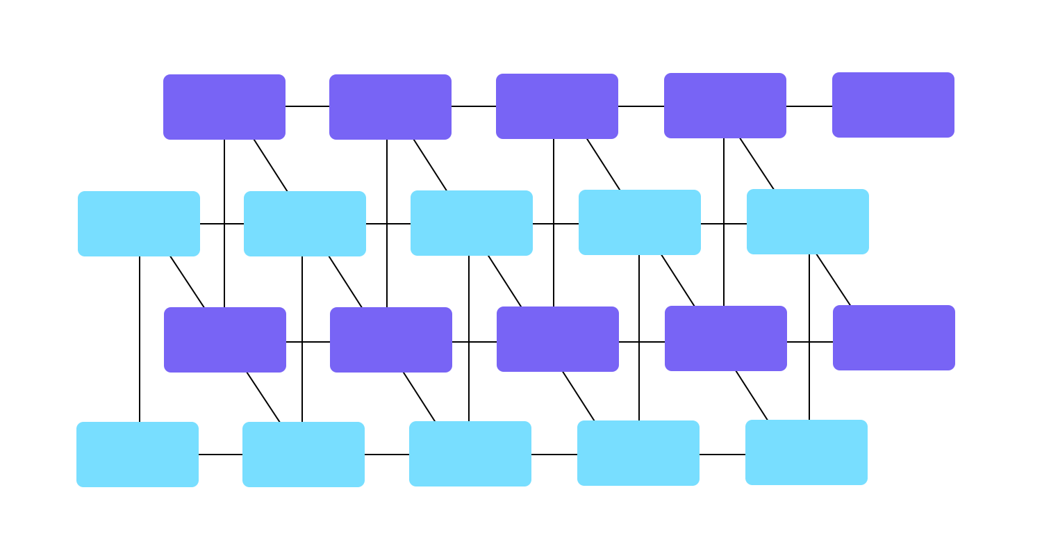 sequential structures in wireframe's IA