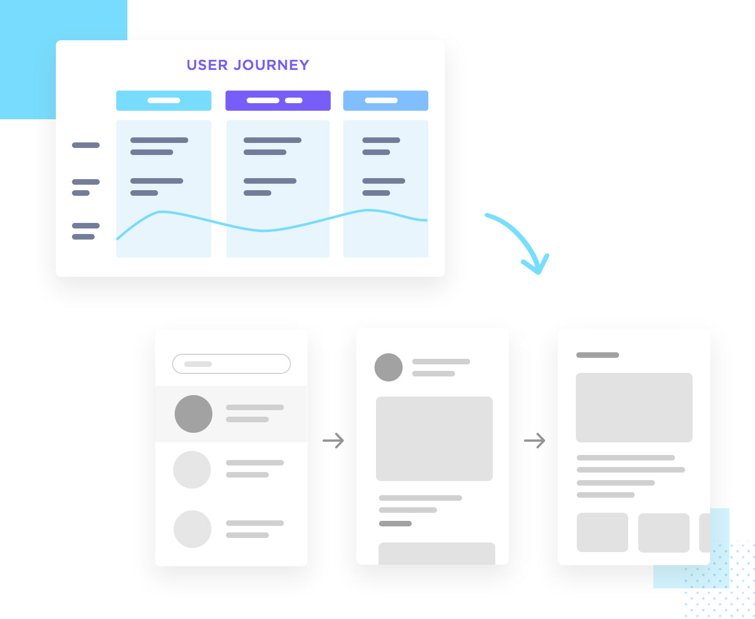 tell a story with user flows when presenting a wireframe
