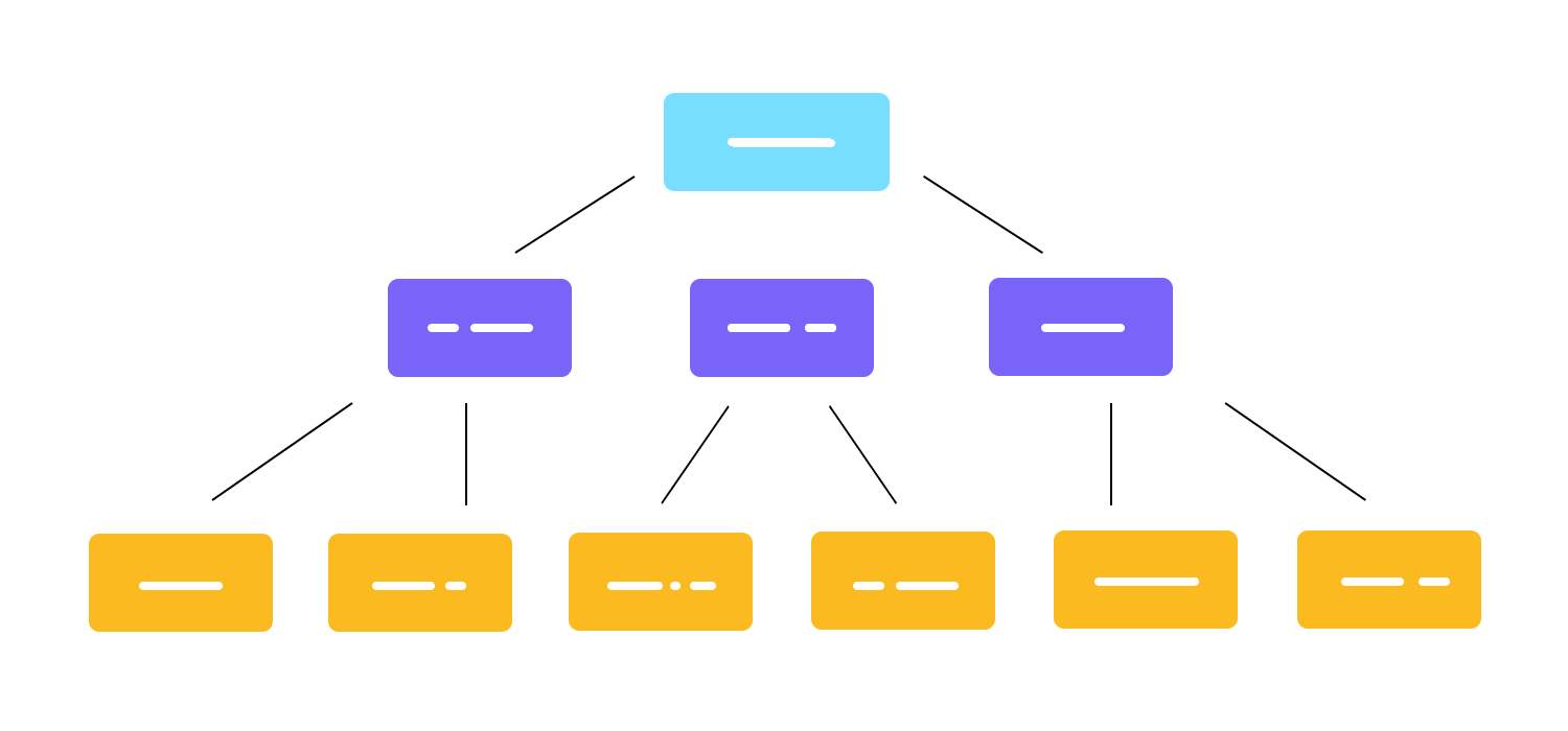 example of app's information architecture