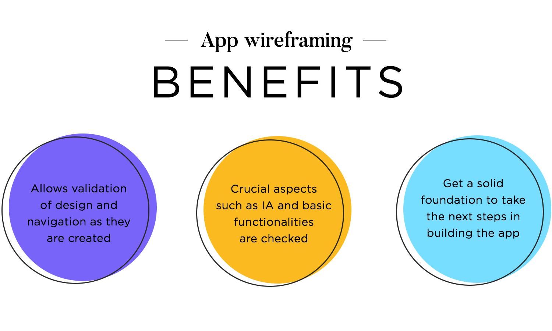 benefits of app wireframes
