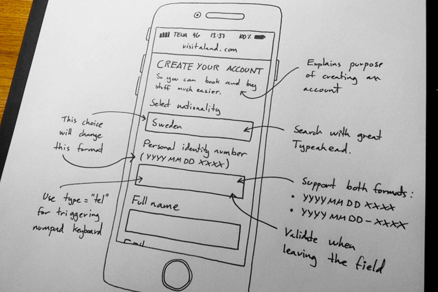 Paper prototyping with annotations for developers