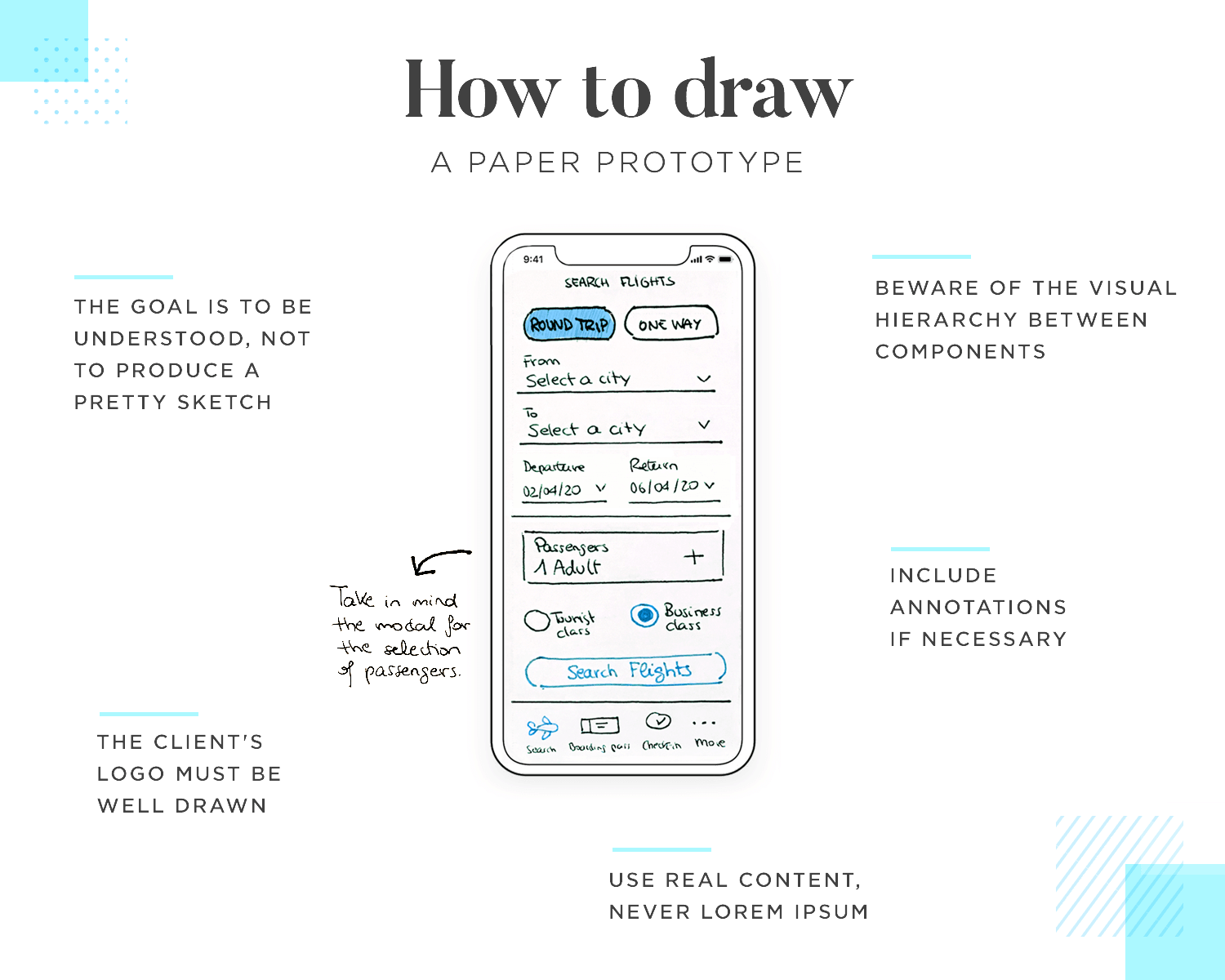How to draw paper prototypes