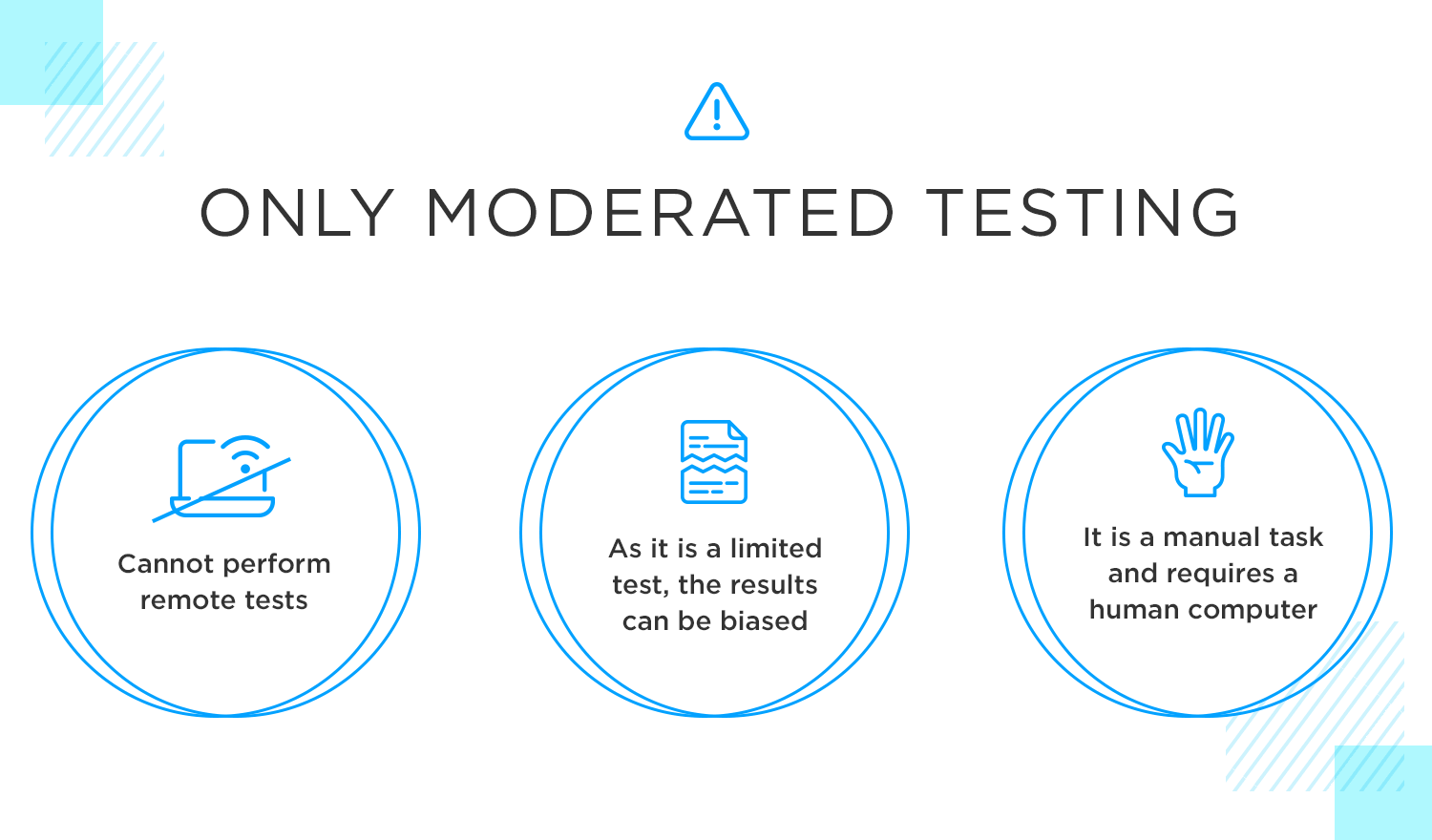 Paper prototyping - only moderated testing works
