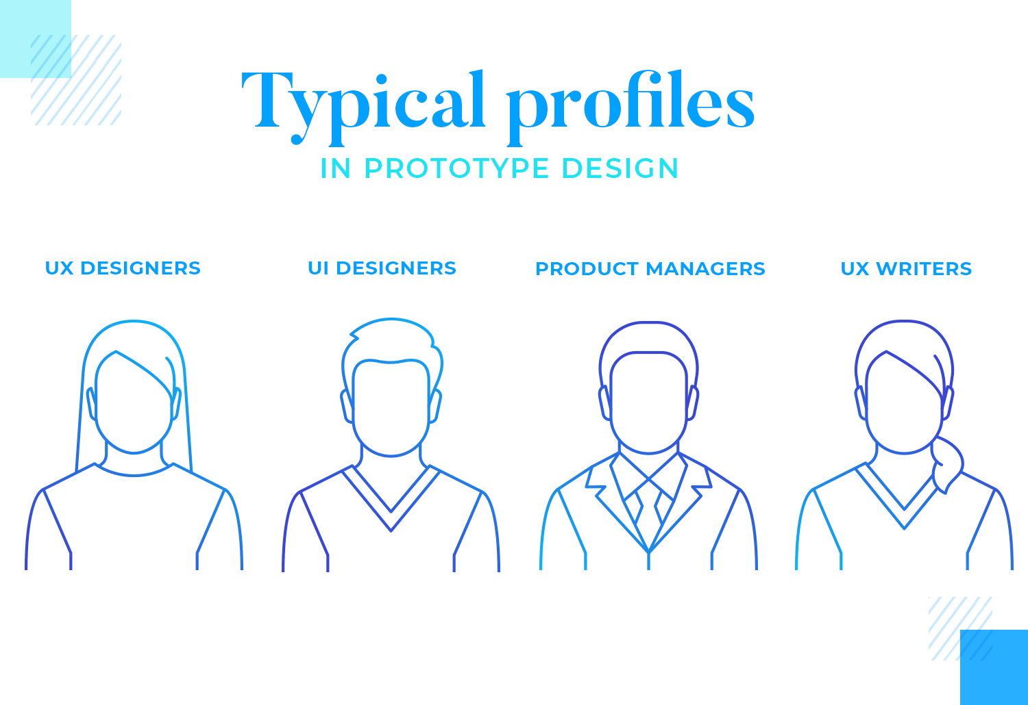 Typical profiles involved in prototyping