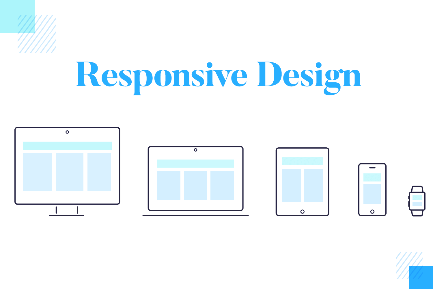 Prototypes should be responsive across a range of devices