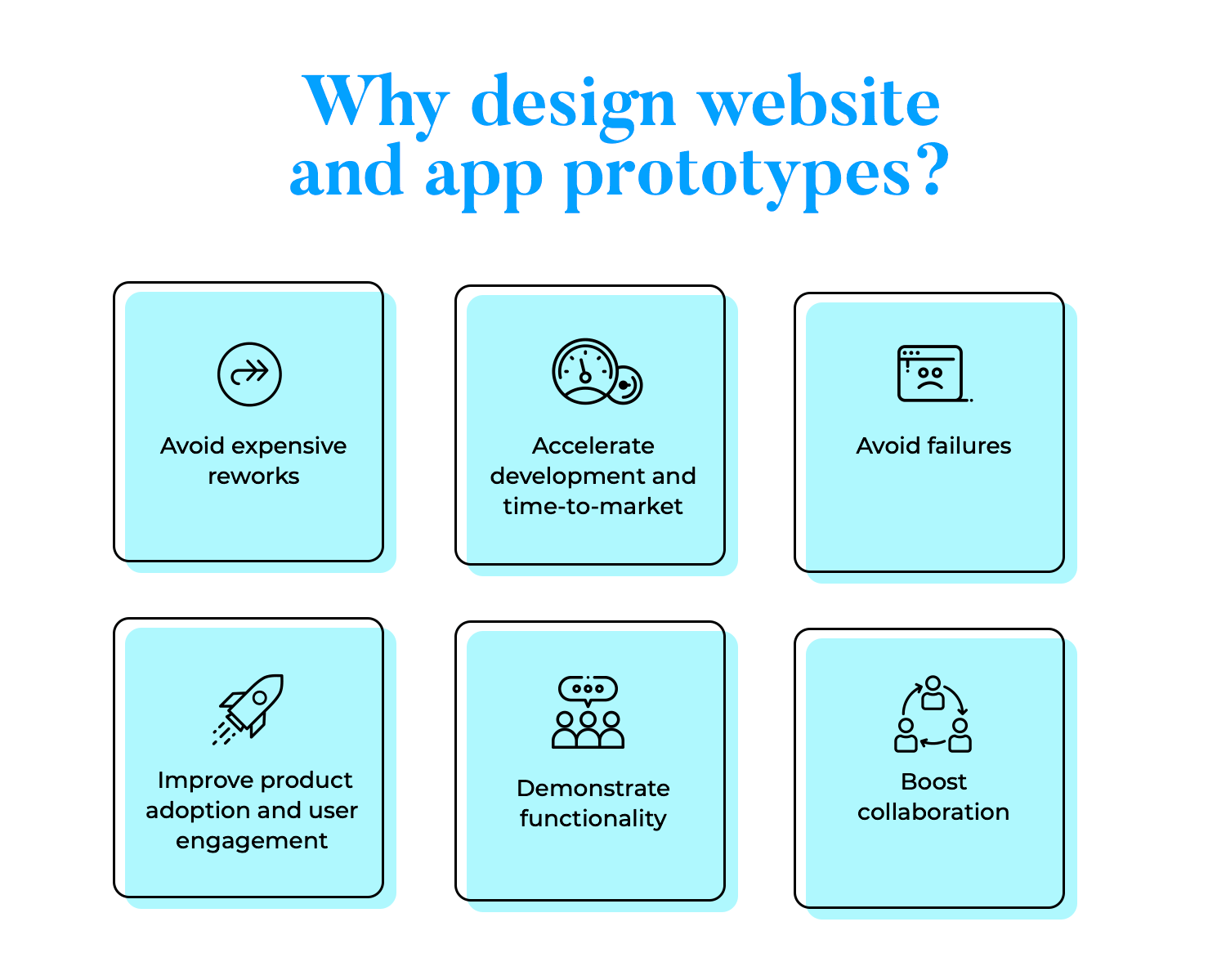 Reasons to design web and app prototypes