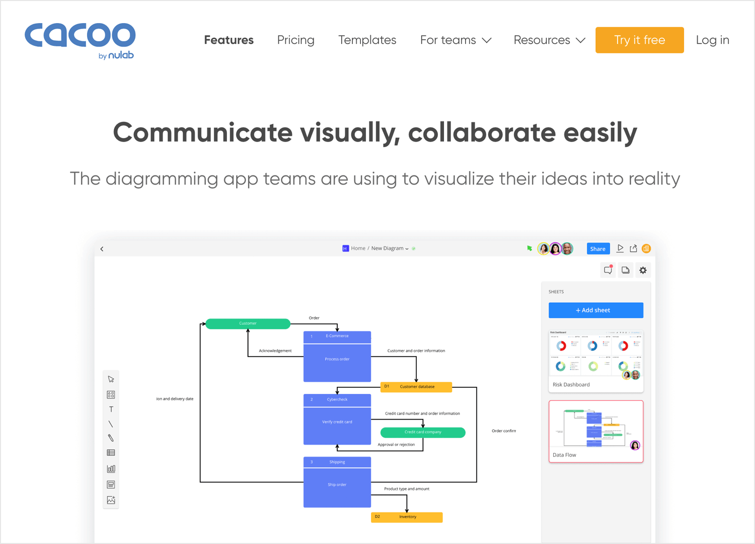 User flow tools - Cacoo