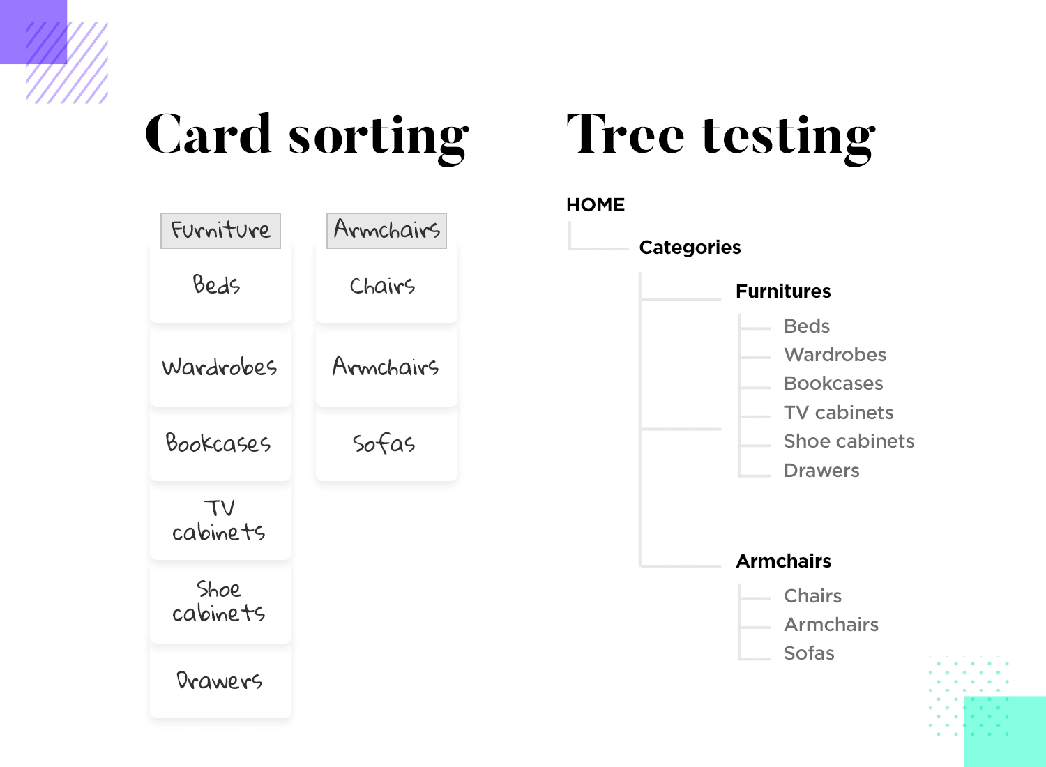how to design intuitive mobile navigation with testing