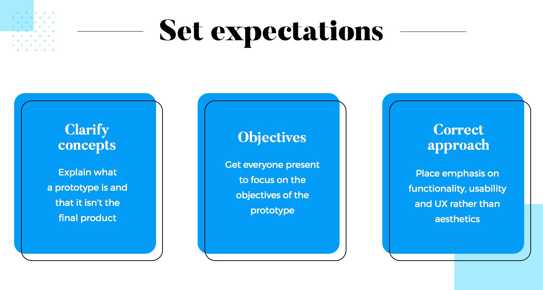 Set expectations before presentation prototypes