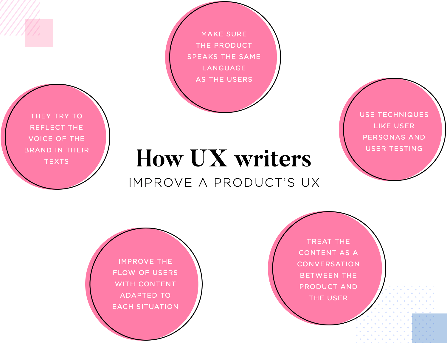 UX writing - tone and voice are crucial