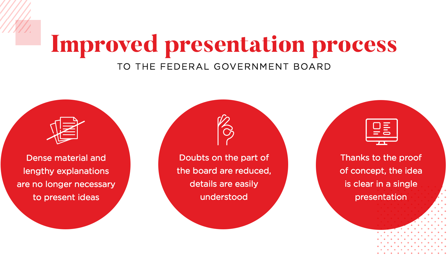 how SEI improved the presentation process at government projects