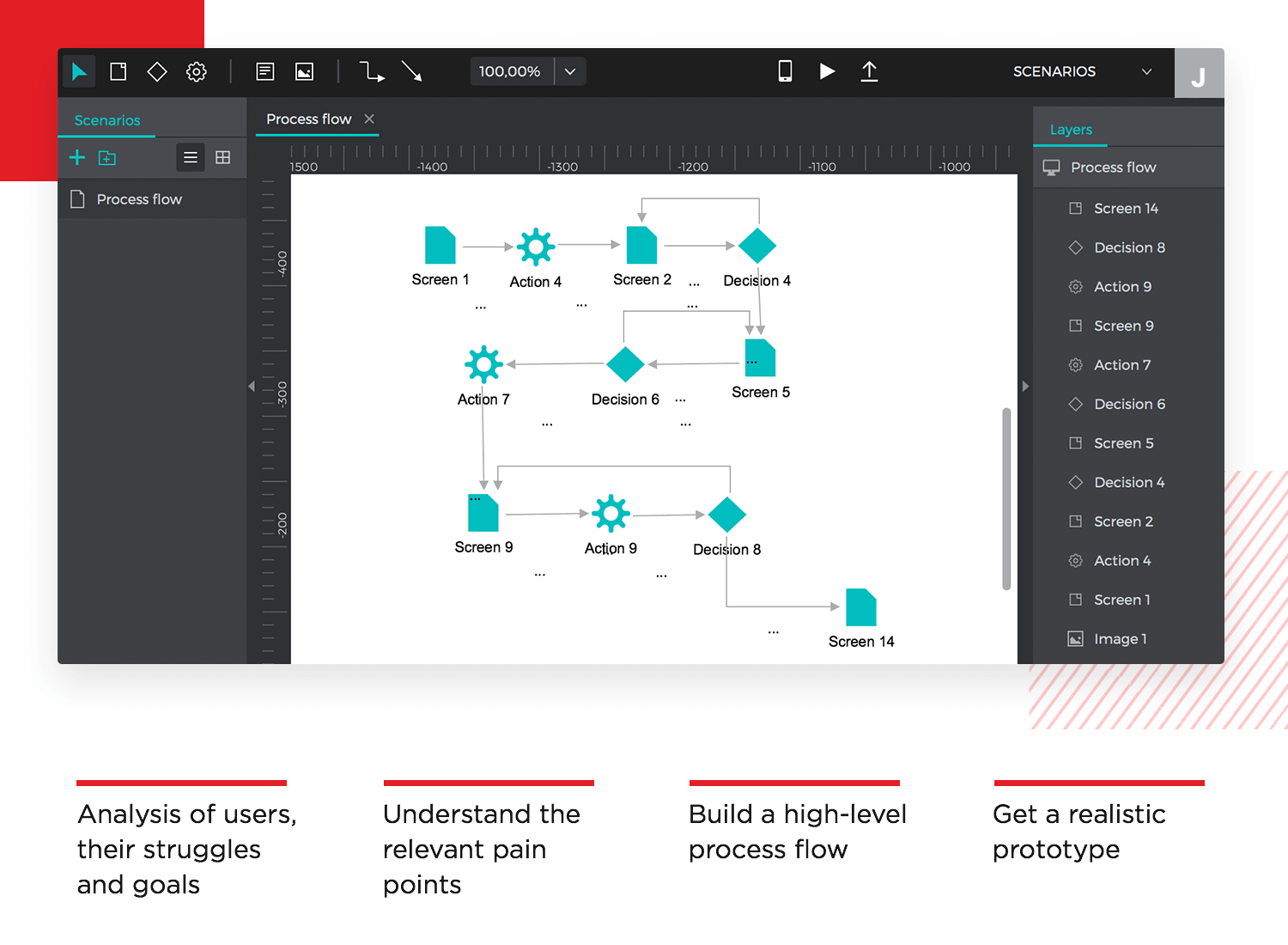 prototyping the user flow of new products using justinmind