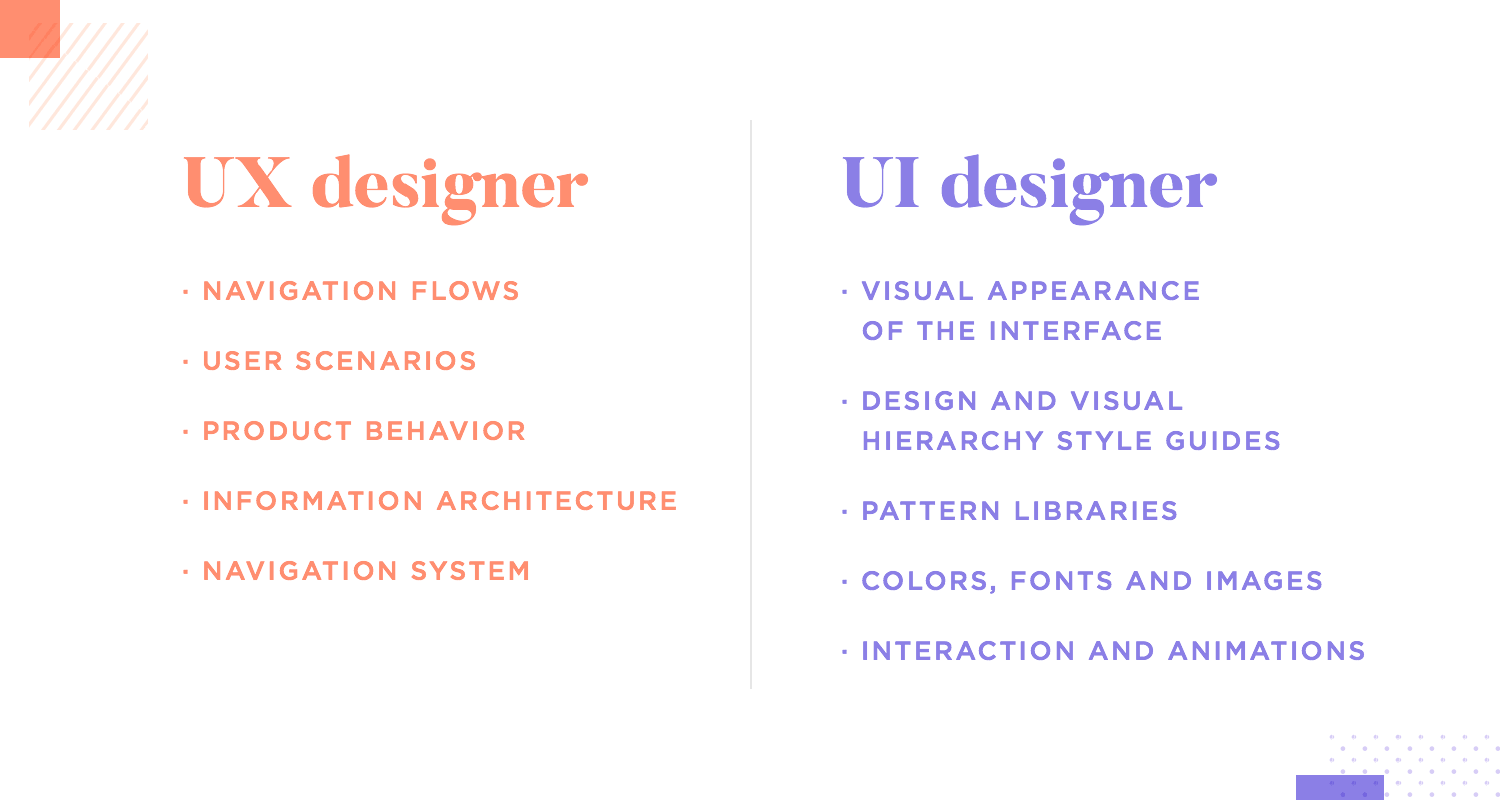list of different responsibilities that fall to ui or ux designers